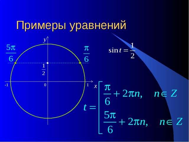 Примеры уравнений 0 x y -1 1