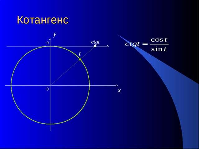 Котангенс 0 x y ctgt t 0