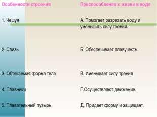 Особенности строения Приспособления к жизни в воде 1. Чешуя А. Помогает разре