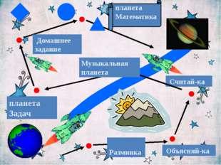 планета Математика Разминка Объясняй-ка Считай-ка планета Задач Домашнее зад