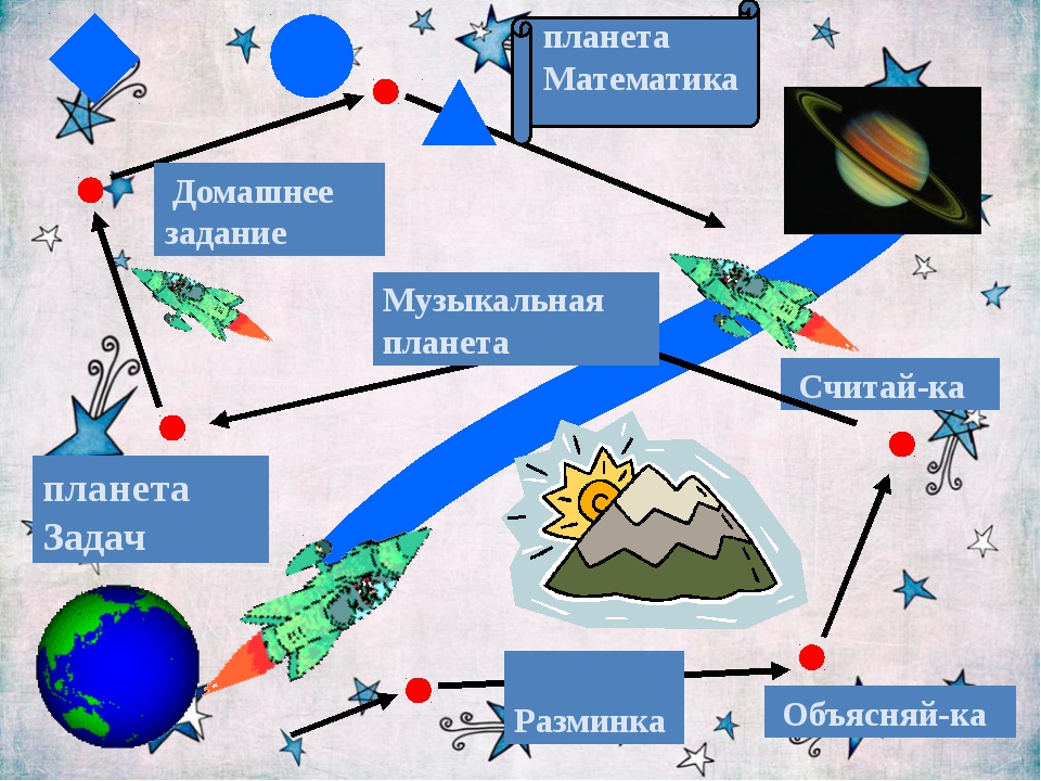 планета Математика Разминка Объясняй-ка Считай-ка планета Задач Домашнее зад...