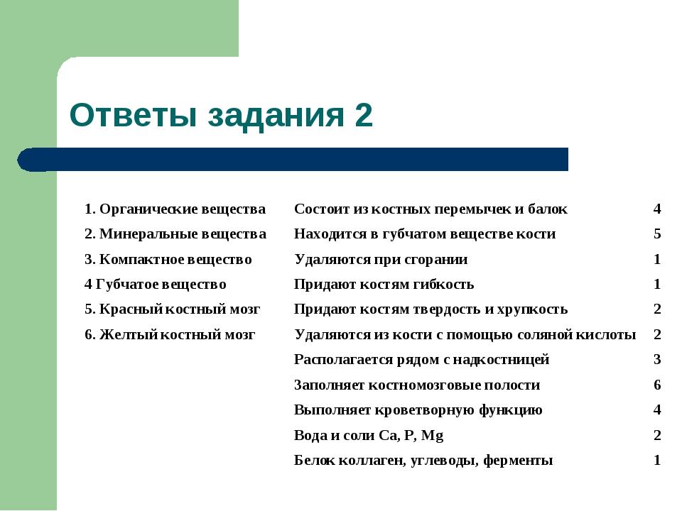 Ответы задания 2