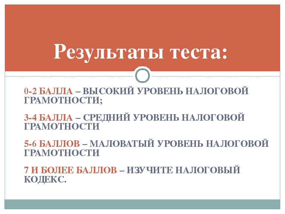 0-2 БАЛЛА – ВЫСОКИЙ УРОВЕНЬ НАЛОГОВОЙ ГРАМОТНОСТИ; 3-4 БАЛЛА – СРЕДНИЙ УРОВЕН...