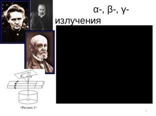 α-, β-, γ-излучения *