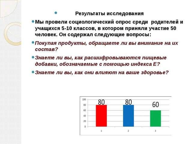 Результаты исследования Мы провели социологический опрос среди родителей и уч...