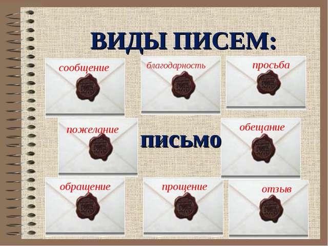 ВИДЫ ПИСЕМ: письмо сообщение благодарность просьба пожелание обещание обращен...