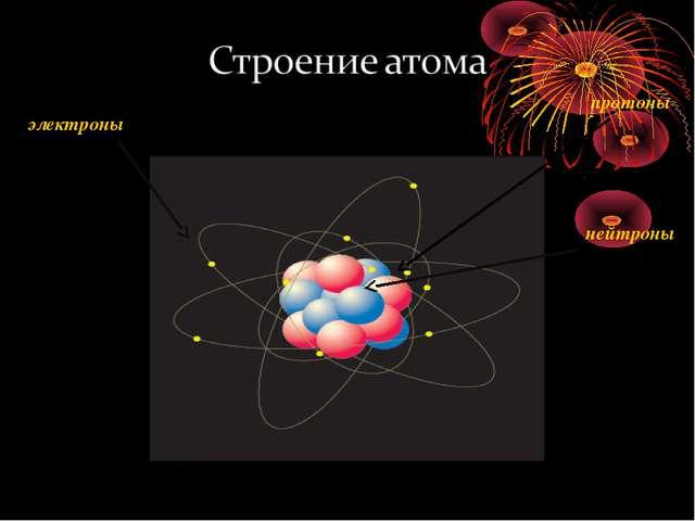протоны нейтроны электроны