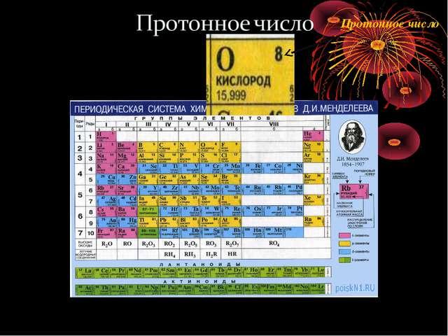 Протонное число