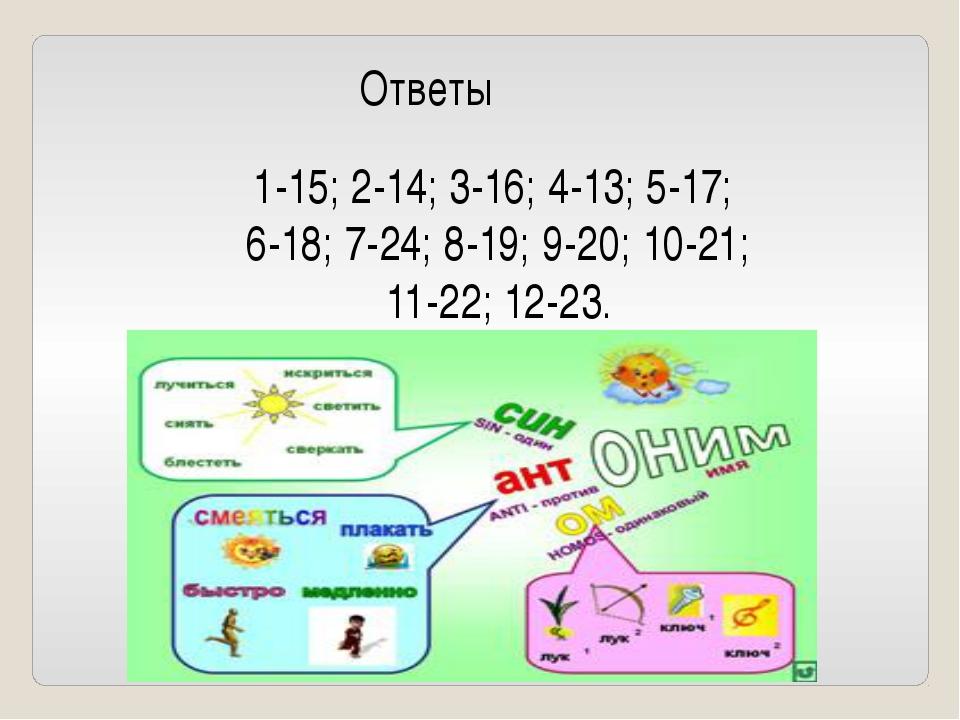 Ответы 1-15; 2-14; 3-16; 4-13; 5-17; 6-18; 7-24; 8-19; 9-20; 10-21; 11-22; 12...