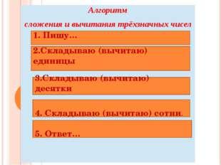 1. Пишу… 2.Складываю (вычитаю) единицы 3.Складываю (вычитаю) десятки 4. Скла