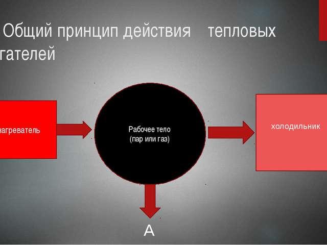 КПД теплового двигателя КПД теплового двигателя называют отношение работы, с...