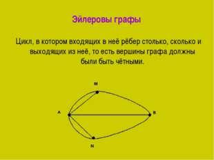Эйлеровы графы Цикл, в котором входящих в неё рёбер столько, сколько и выходя