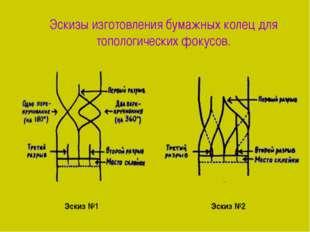 Эскизы изготовления бумажных колец для топологических фокусов. Эскиз №1 Эскиз