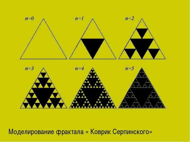 Моделирование фрактала « Коврик Серпинского»