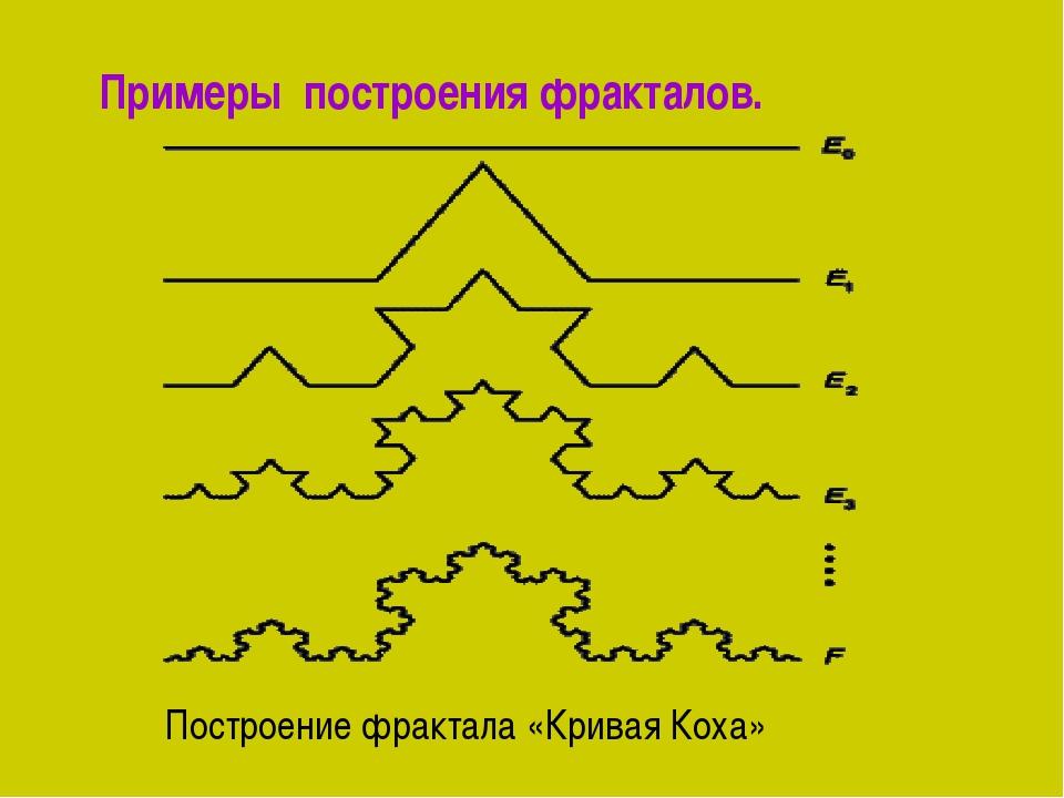 Примеры построения фракталов. Построение фрактала «Кривая Коха»