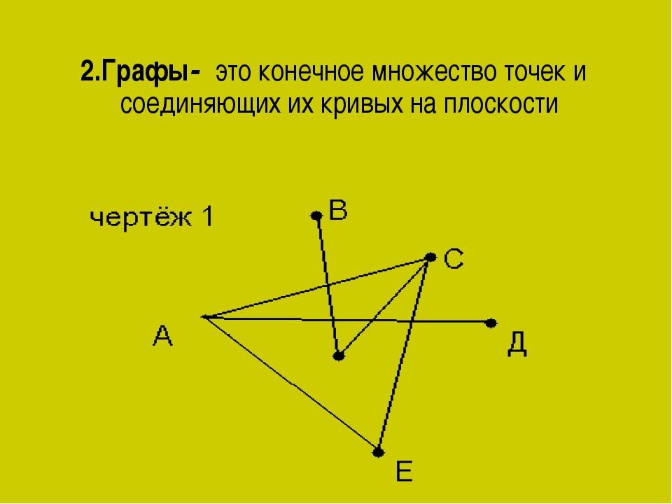 2.Графы- это конечное множество точек и соединяющих их кривых на плоскости