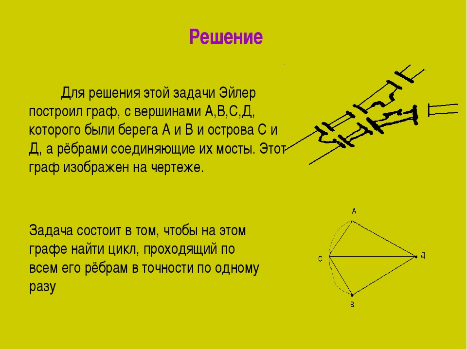 Решение Для решения этой задачи Эйлер построил граф, с вершинами А,В,С,Д, кот...