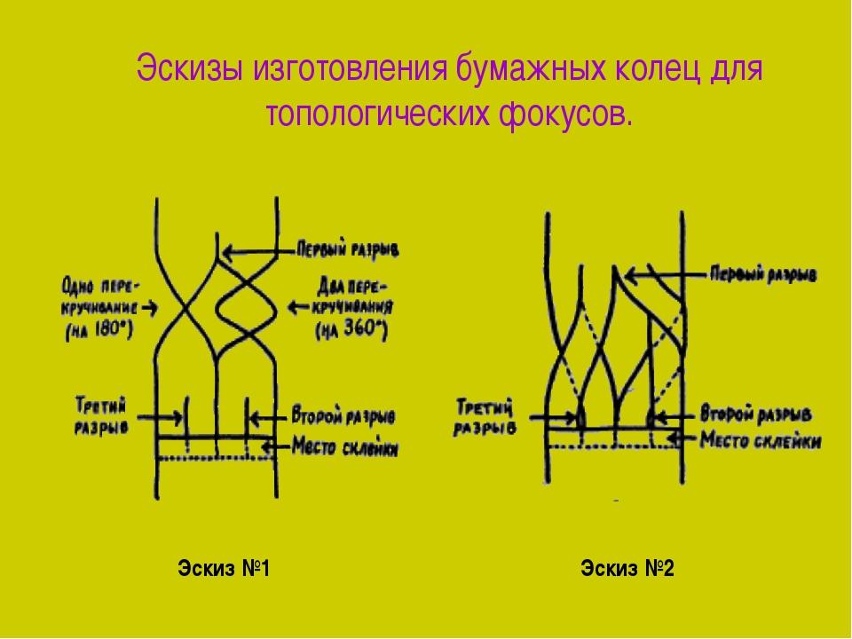 Эскизы изготовления бумажных колец для топологических фокусов. Эскиз №1 Эскиз...