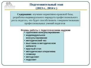 Подготовительный этап (2013 г., 2014 г.) Формы работы с педагогическими кадра
