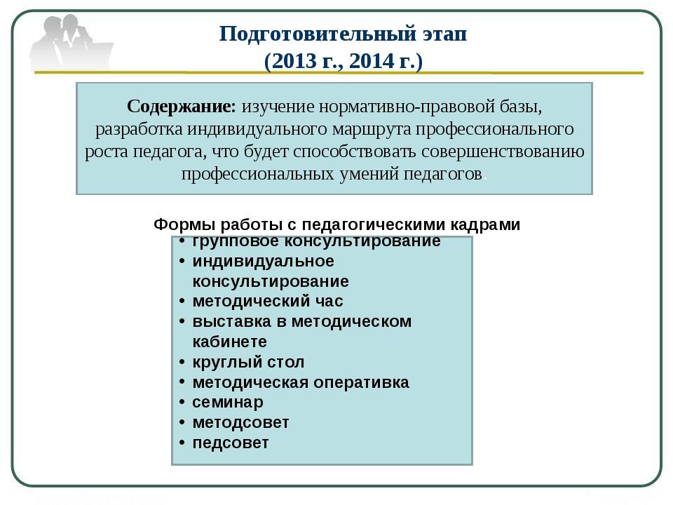 Подготовительный этап (2013 г., 2014 г.) Формы работы с педагогическими кадра...