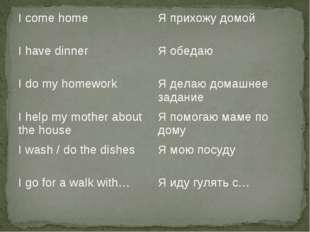 I come homeЯ прихожу домой I have dinnerЯ обедаю I do my homeworkЯ делаю д