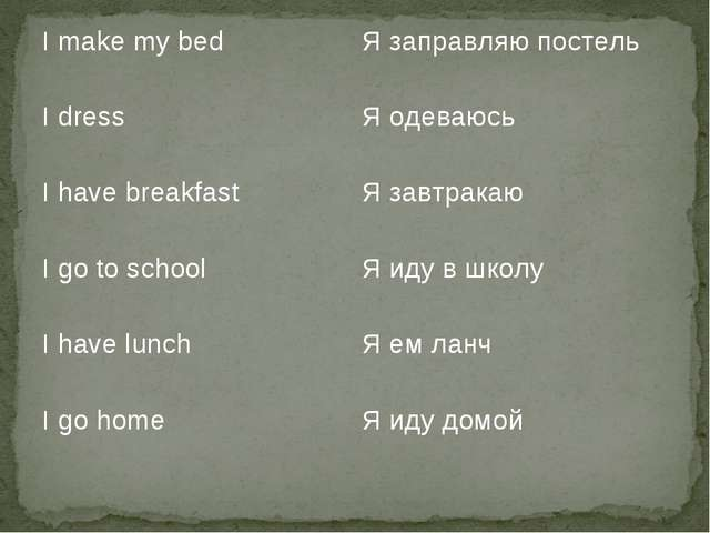 I make my bed Я заправляю постель I dressЯ одеваюсь I have breakfastЯ завт...