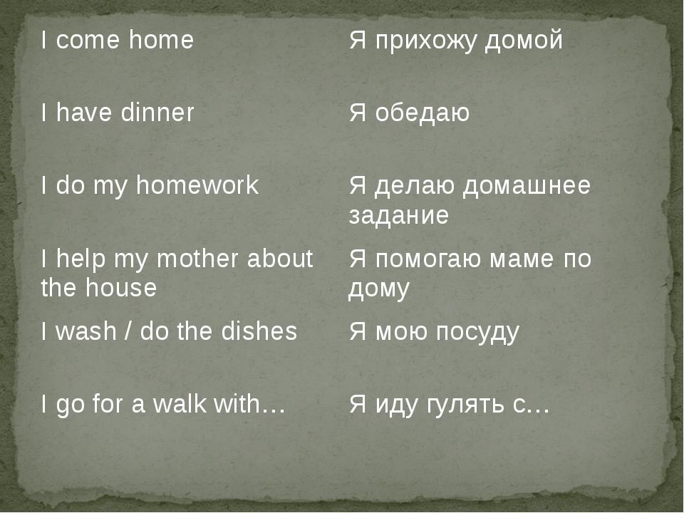 I come homeЯ прихожу домой I have dinnerЯ обедаю I do my homeworkЯ делаю д...