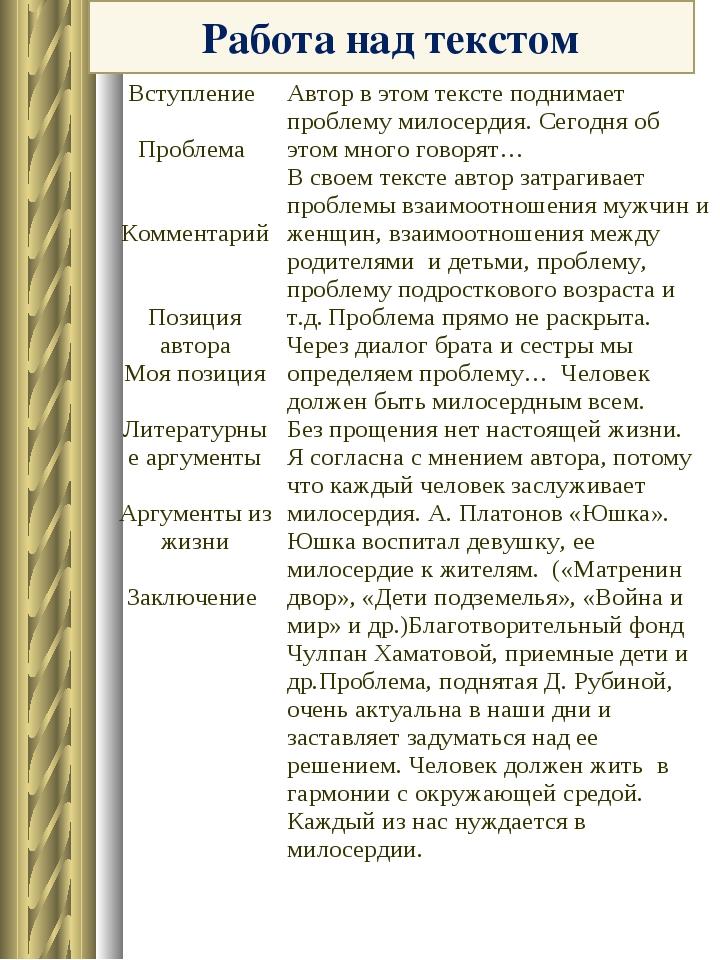 Работа над текстом Вступление Проблема Комментарий Позиция автора Моя позиция...