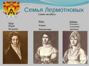 Семья Лермотновых Мать Мария Михайловна Отец Юрий Петрович Бабушка Елизавета