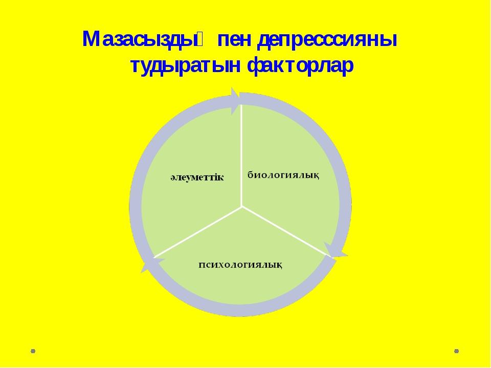 Мазасыздық пен депресссияны тудыратын факторлар