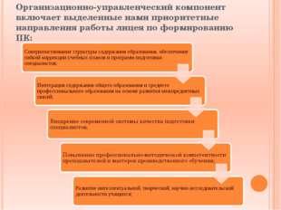 Организационно-управленческий компонент включает выделенные нами приоритетные
