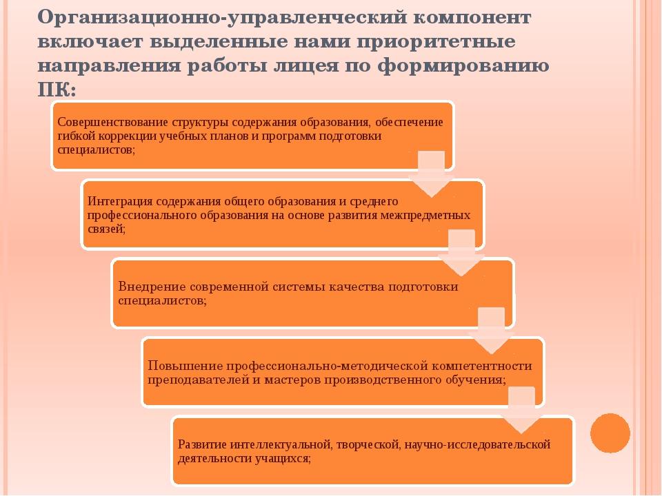 Организационно-управленческий компонент включает выделенные нами приоритетные...