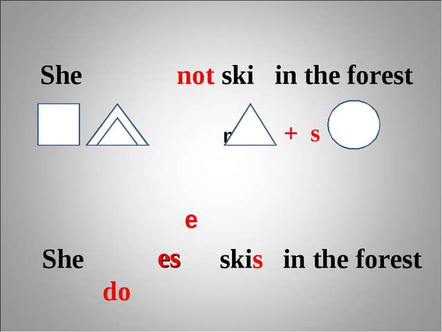 She not ski in the forest not e es + s She skis in the forest do