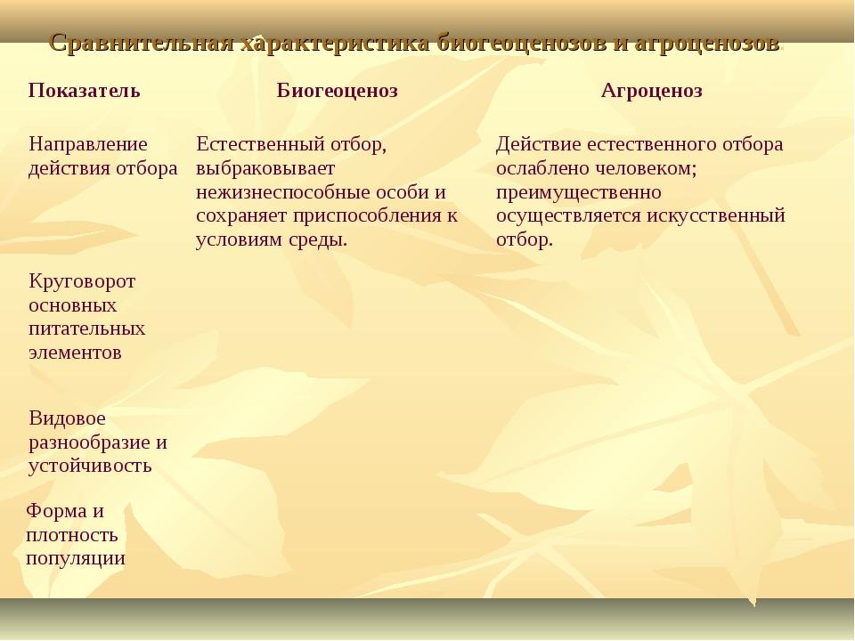 Сравнительная характеристика биогеоценозов и агроценозов. ПоказательБиогеоце...