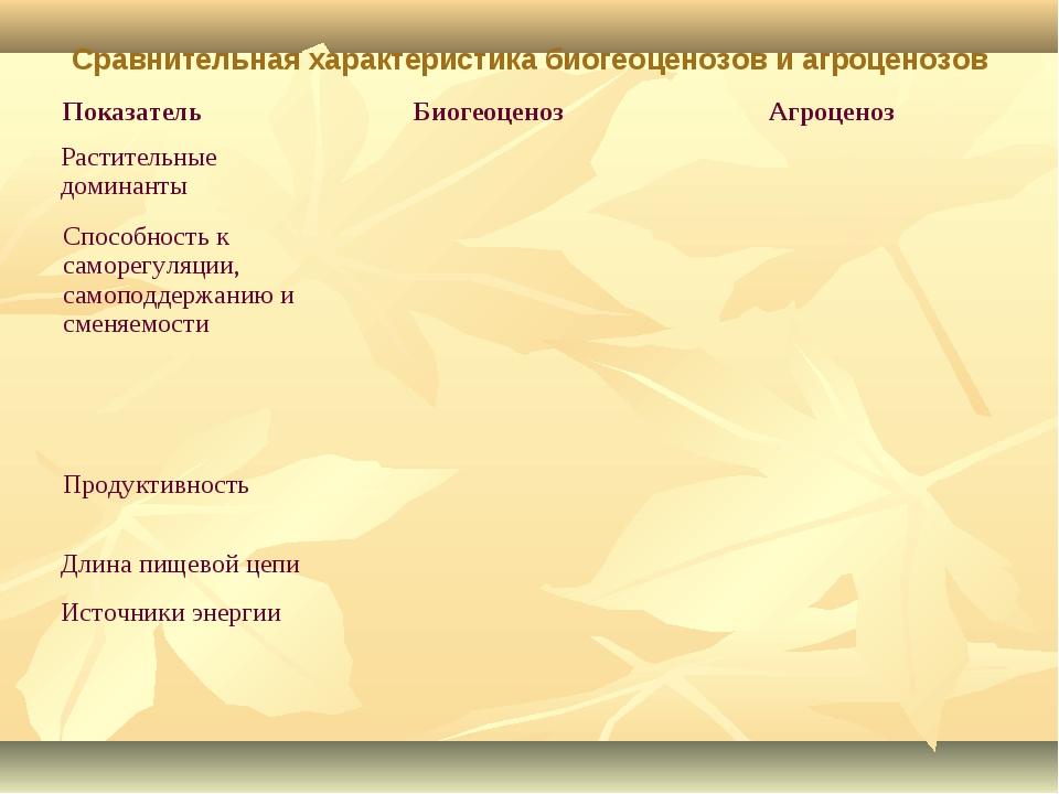 Сравнительная характеристика биогеоценозов и агроценозов