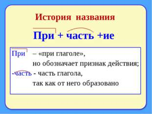История названия При + часть +ие При – «при глаголе», но обозначает признак д