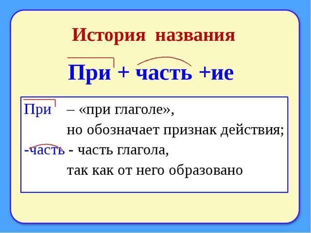 История названия При + часть +ие При – «при глаголе», но обозначает признак д...