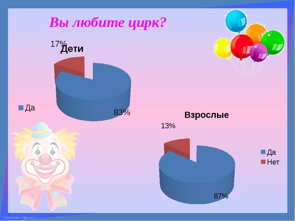 Вы любите цирк? FokinaLida.75@mail.ru
