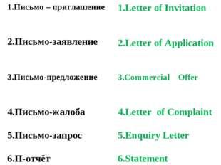 1.Письмо – приглашение 2.Письмо-заявление 3.Письмо-предложение 4.Письмо-жалоб