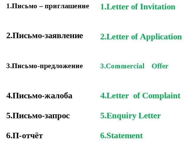 1.Письмо – приглашение 2.Письмо-заявление 3.Письмо-предложение 4.Письмо-жалоб...