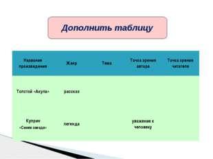 Дополнить таблицу Название произведения Жанр Тема Точка зрения автора Точка з