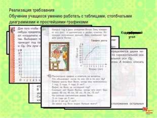 Реализация требования Обучение учащихся умению работать с таблицами, столбчат