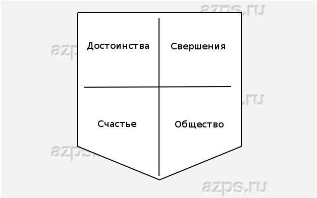 Шаблон личного герба