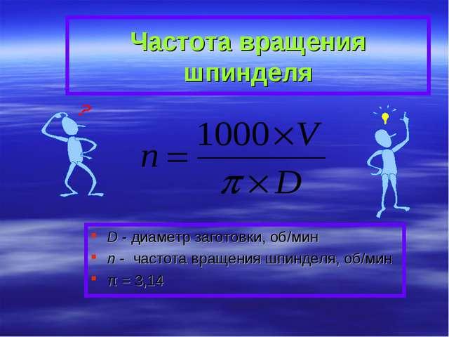 Частота вращения шпинделя D - диаметр заготовки, об/мин n - частота вращения...