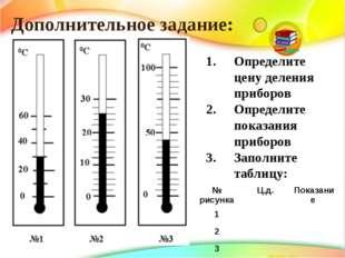 Дополнительное задание: Определите цену деления приборов Определите показани