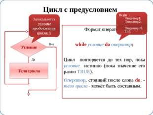 Формат оператора: while условие do оператор; Цикл повторяется до тех пор, по