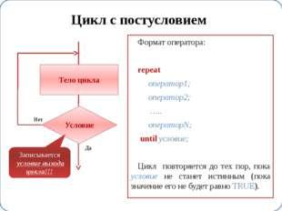 Формат оператора: repeat оператор1; оператор2; ….. операторN; until условие;
