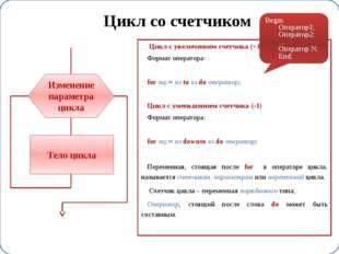 Цикл с увеличением счетчика (+1) Формат оператора: for пц нз to кз do опе