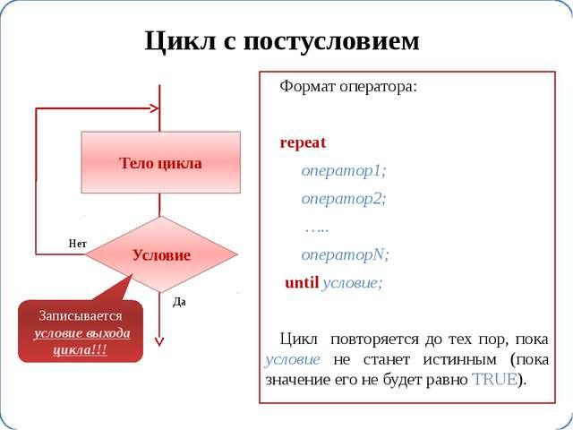 Формат оператора: repeat оператор1; оператор2; ….. операторN; until условие;...