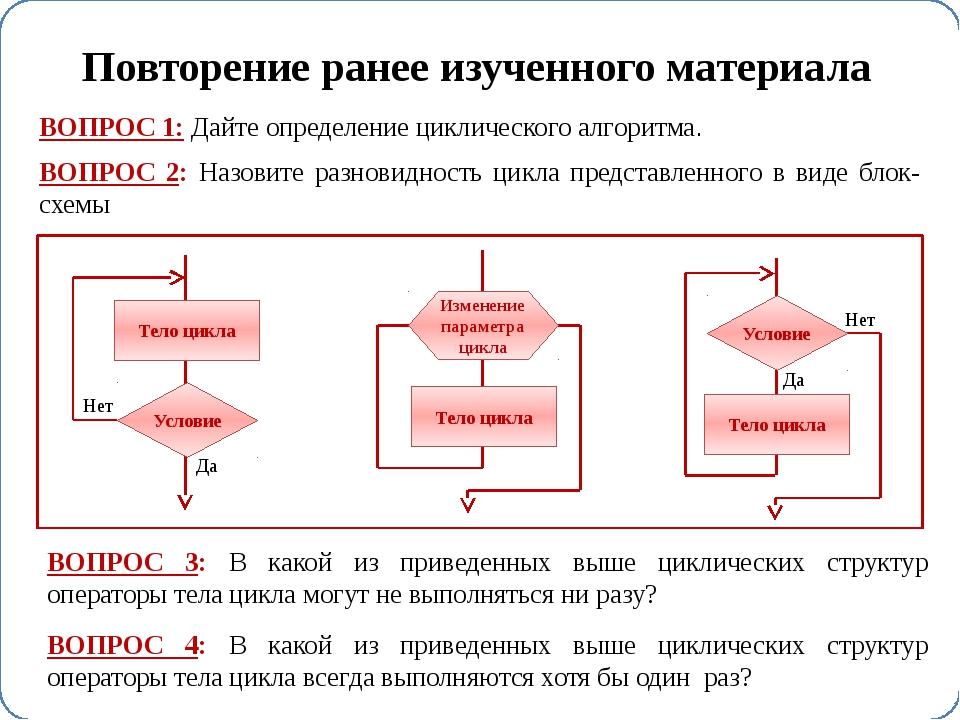 While (цикл с предусловием) Program prim1; Var Tc:integer; Tf:real; Begin Tc...